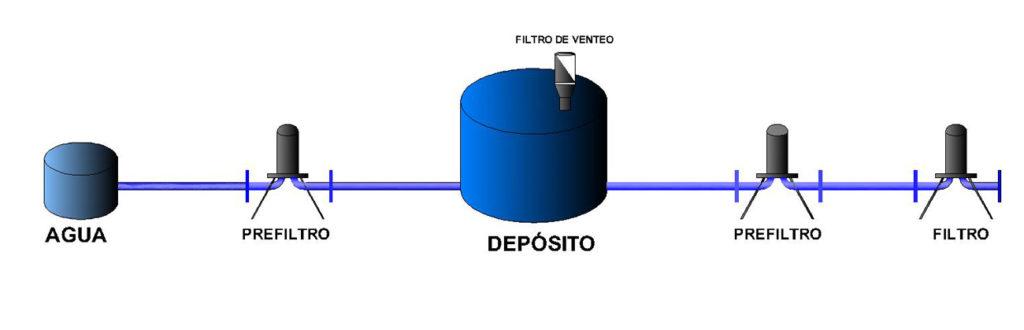 Filtración-de-agua-y-otros-líquidos-tecfilter