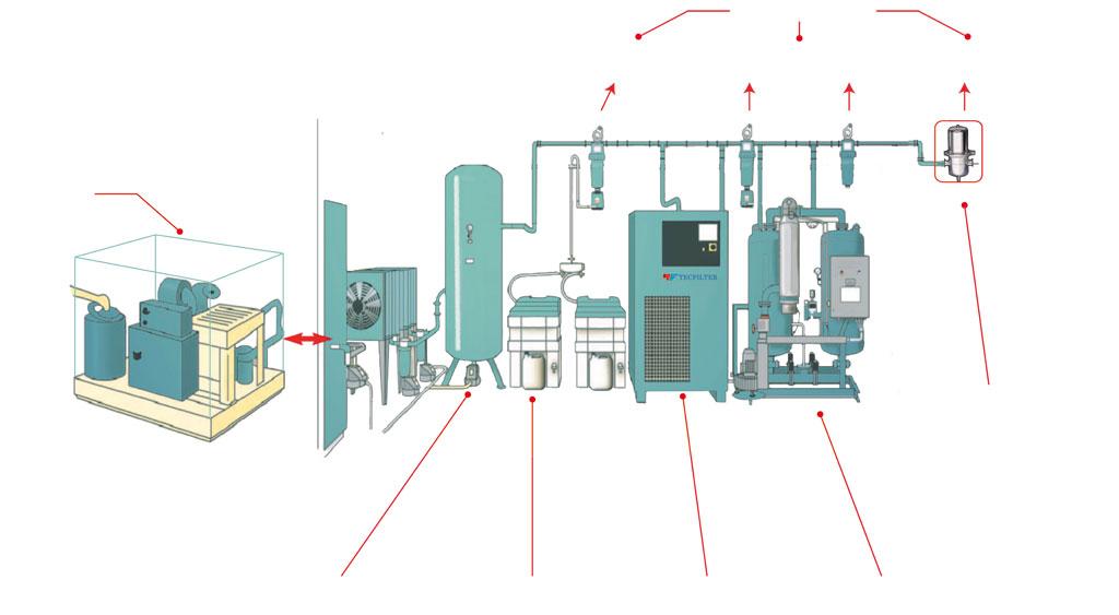 Operacion de filtros principios de funcionamiento