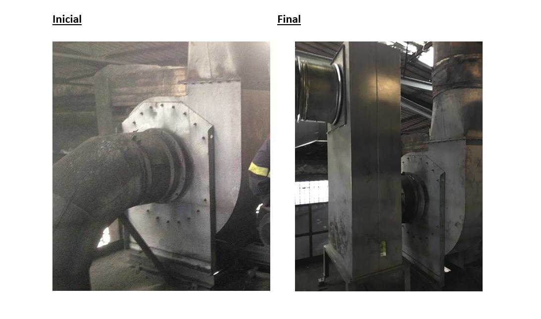 tratamiento de caudal de gases en chimenea de hornos de calcinación