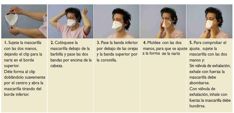 Instrucciones para poner la Mascarilla